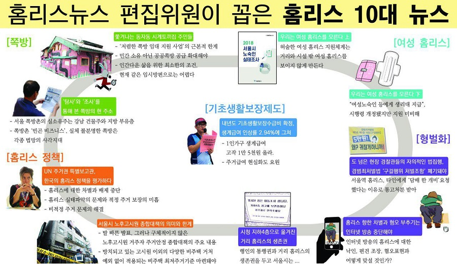 10대뉴스1.jpg